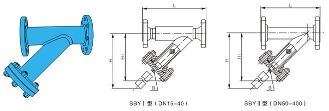 液压过滤器结构图
